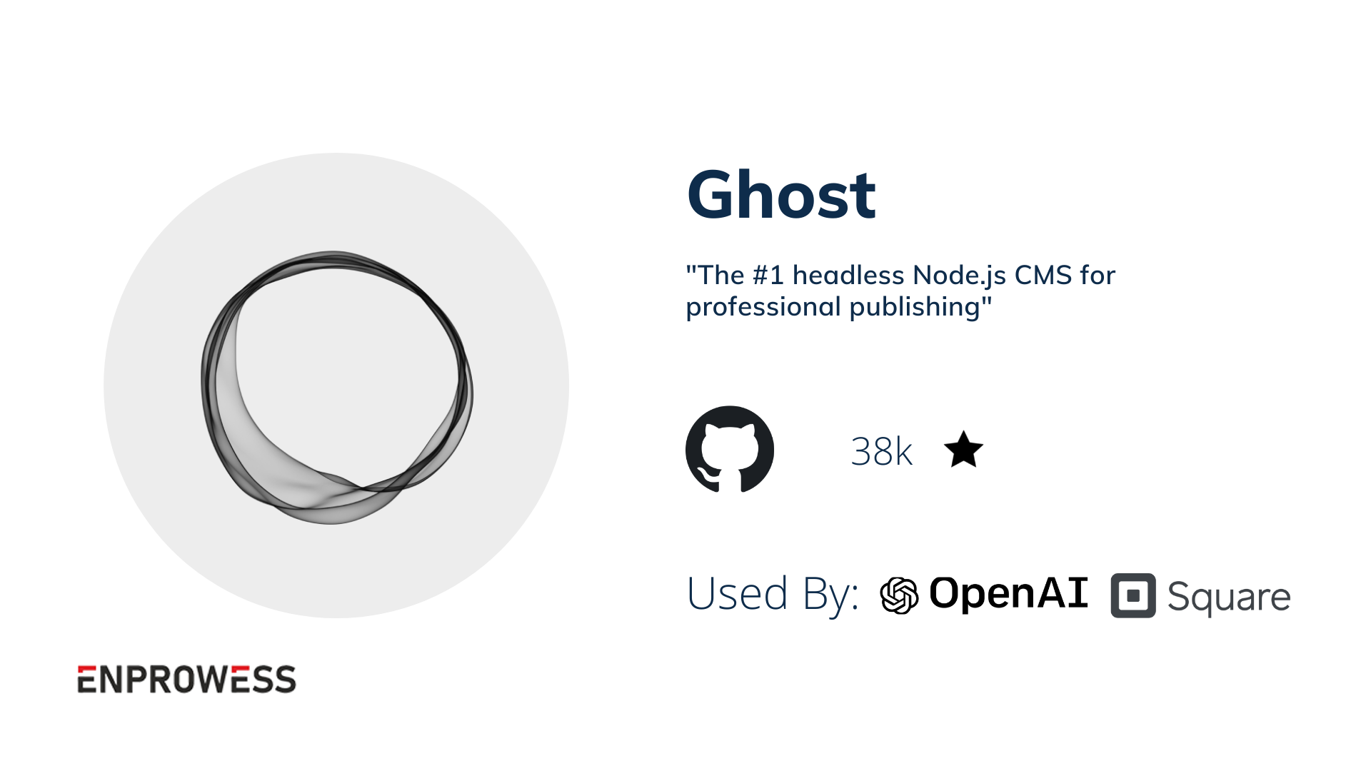 Ghost cms details