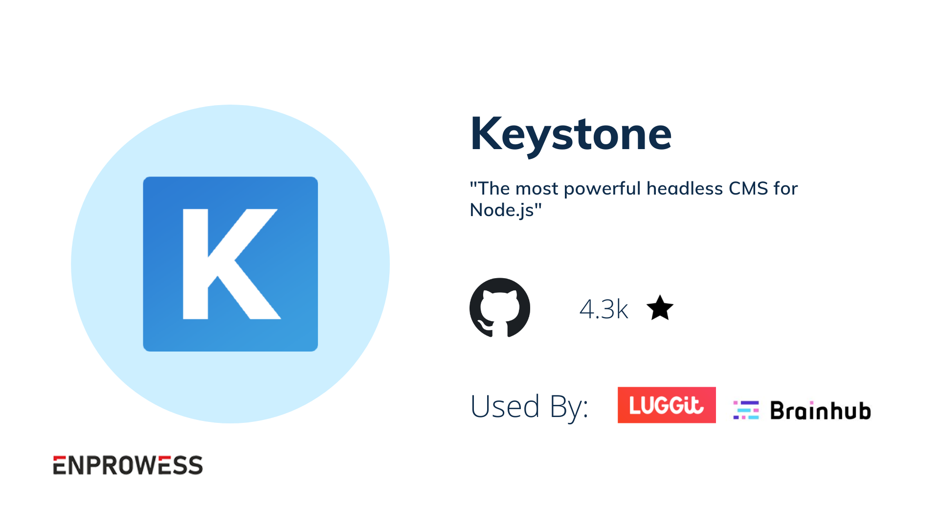 Keystone CMS details