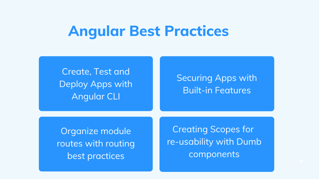Angular Best Practices