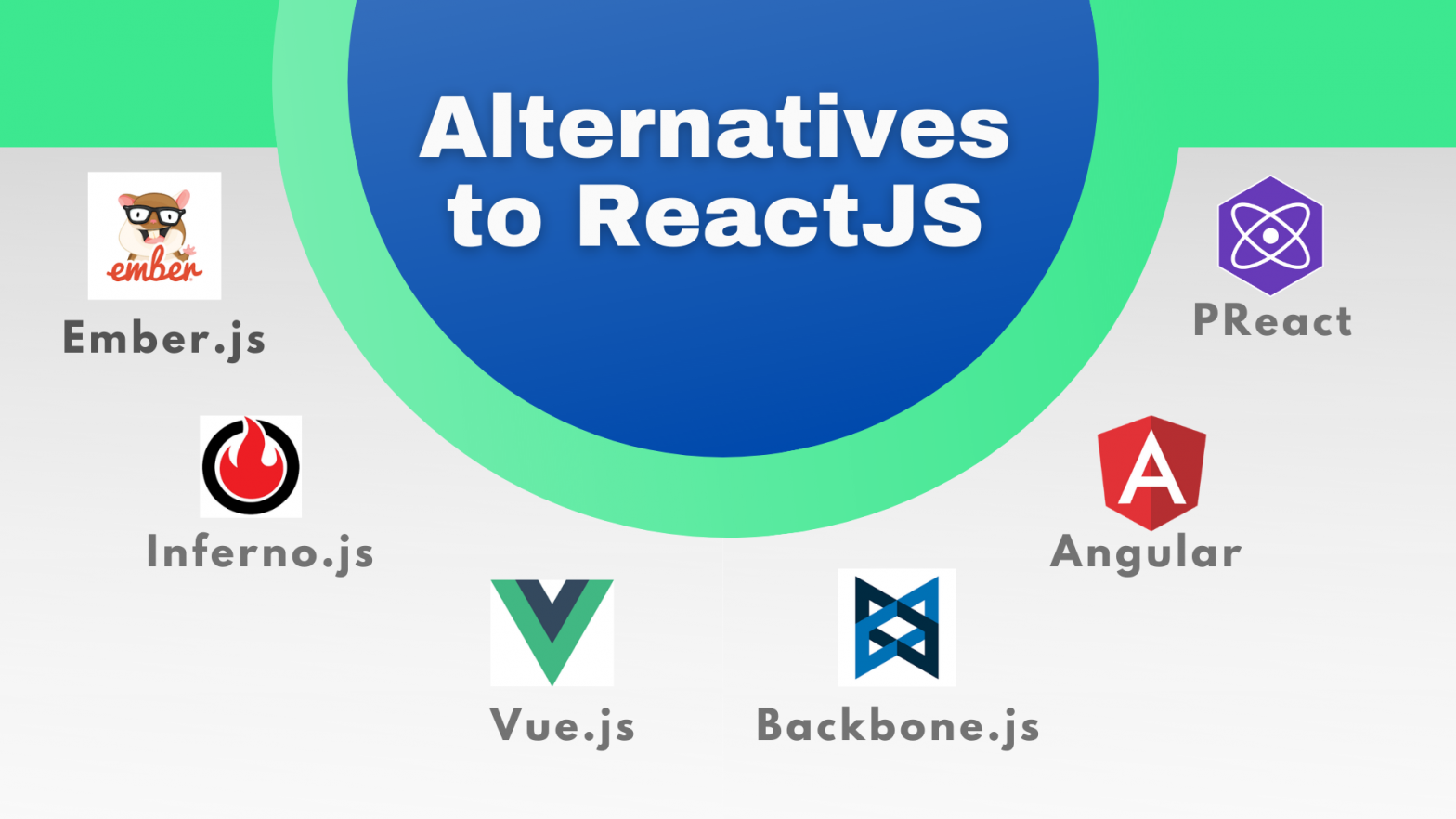 The best React JS Alternatives: Top 6 Frameworks You Can Use