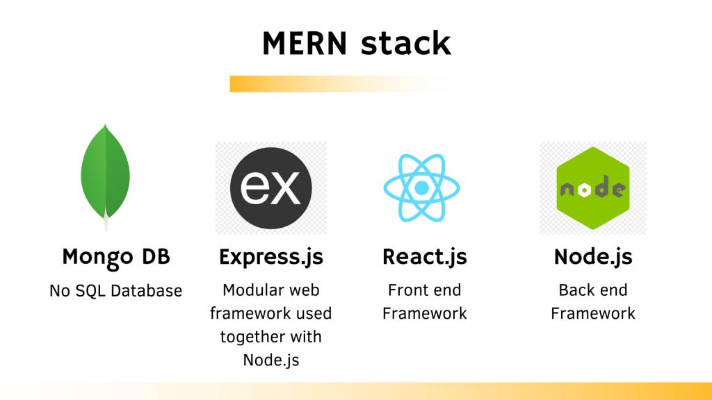 Node.js and React.js: stack variations between Node.js and React.js